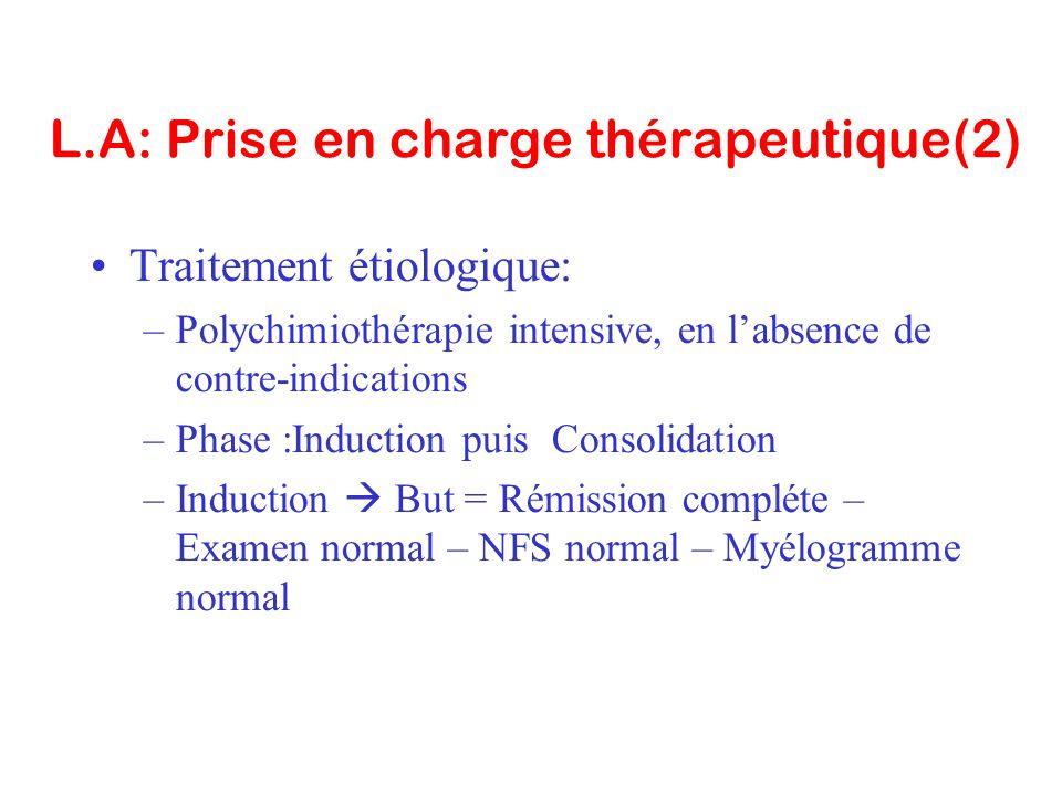 L.A: Prise en charge thérapeutique(2)