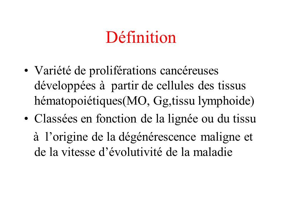 Définition Variété de proliférations cancéreuses développées à partir de cellules des tissus hématopoiétiques(MO, Gg,tissu lymphoide)