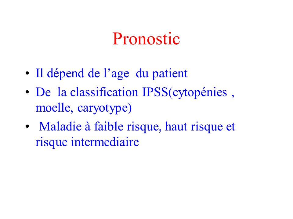 Pronostic Il dépend de l'age du patient