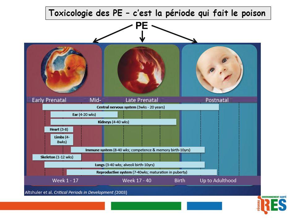 Toxicologie des PE – c'est la période qui fait le poison