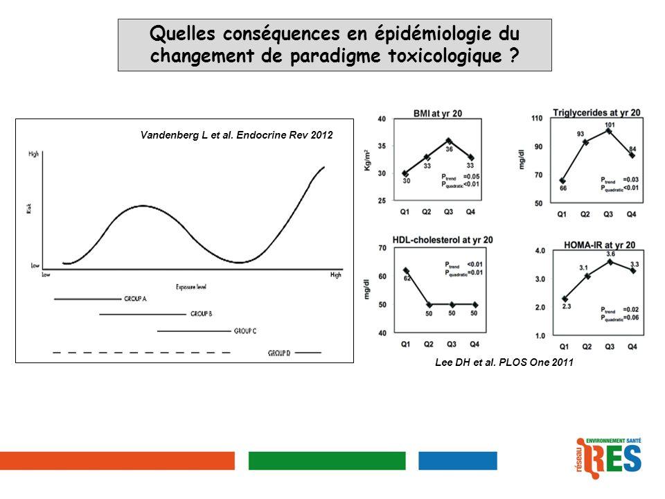 Quelles conséquences en épidémiologie du changement de paradigme toxicologique