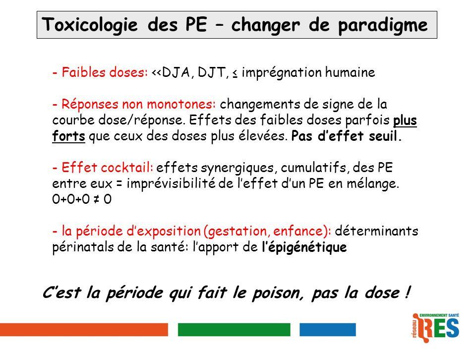 Toxicologie des PE – changer de paradigme