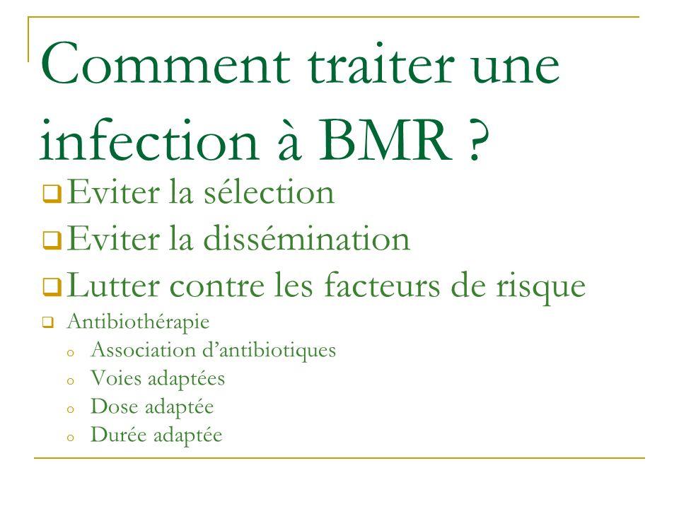 Comment traiter une infection à BMR