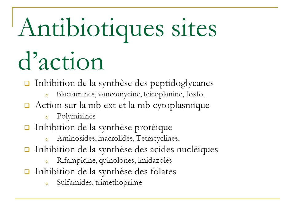 Antibiotiques sites d'action