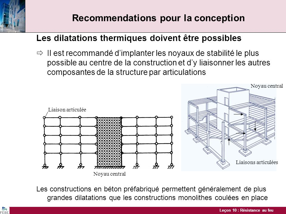 Recommendations pour la conception