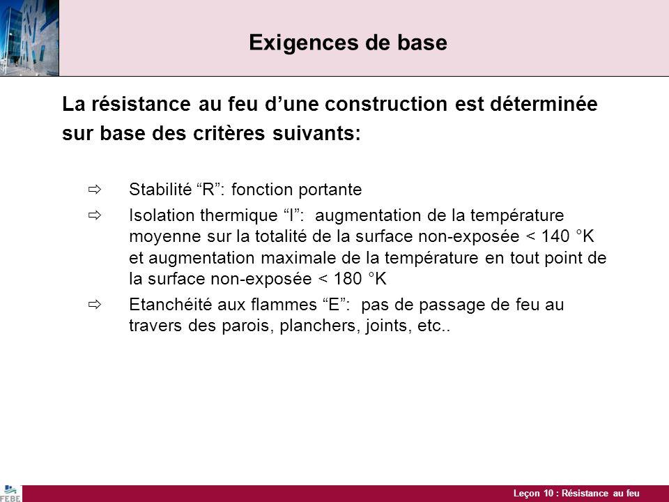 Exigences de base La résistance au feu d'une construction est déterminée. sur base des critères suivants: