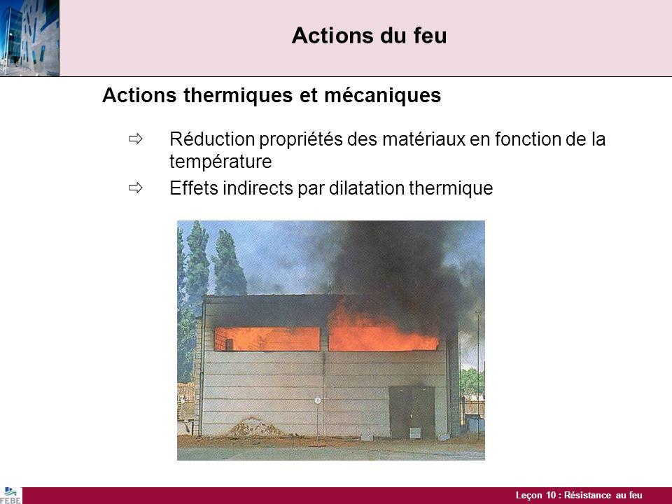 Actions du feu Actions thermiques et mécaniques