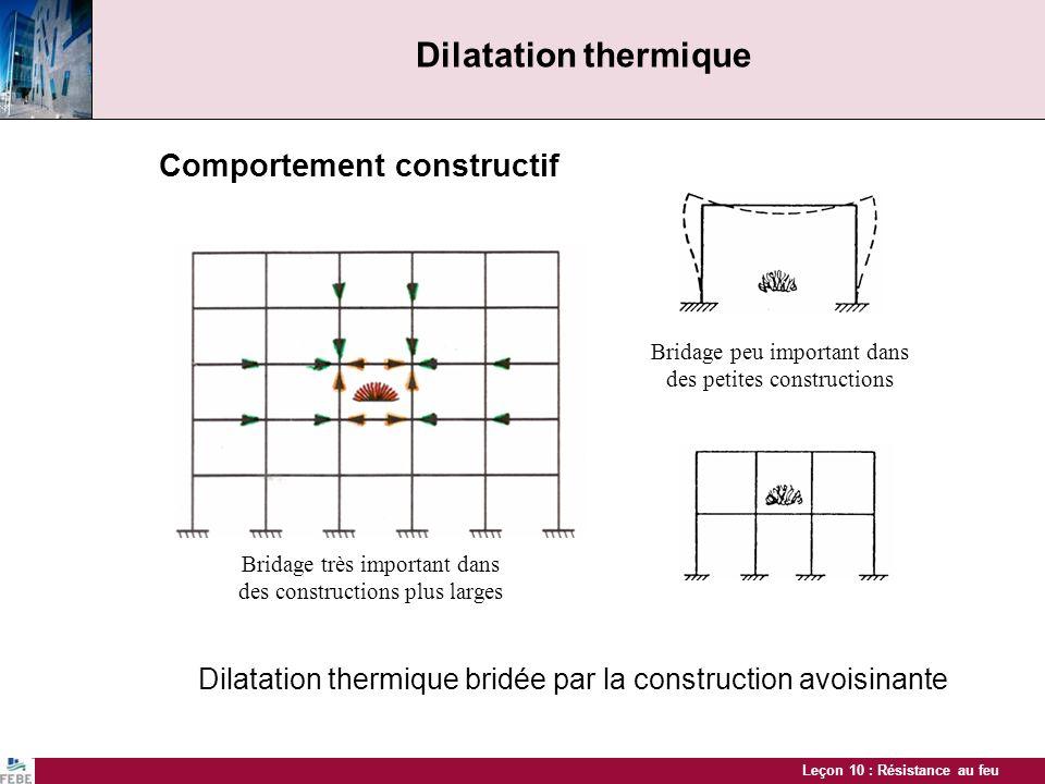 Dilatation thermique Comportement constructif