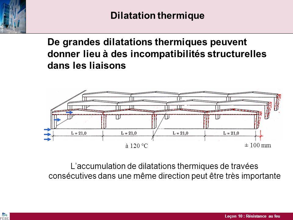Dilatation thermique De grandes dilatations thermiques peuvent donner lieu à des incompatibilités structurelles dans les liaisons.