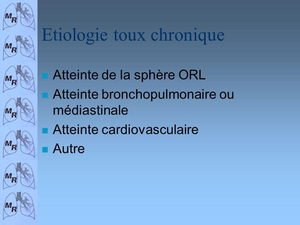 Etiologie toux chronique