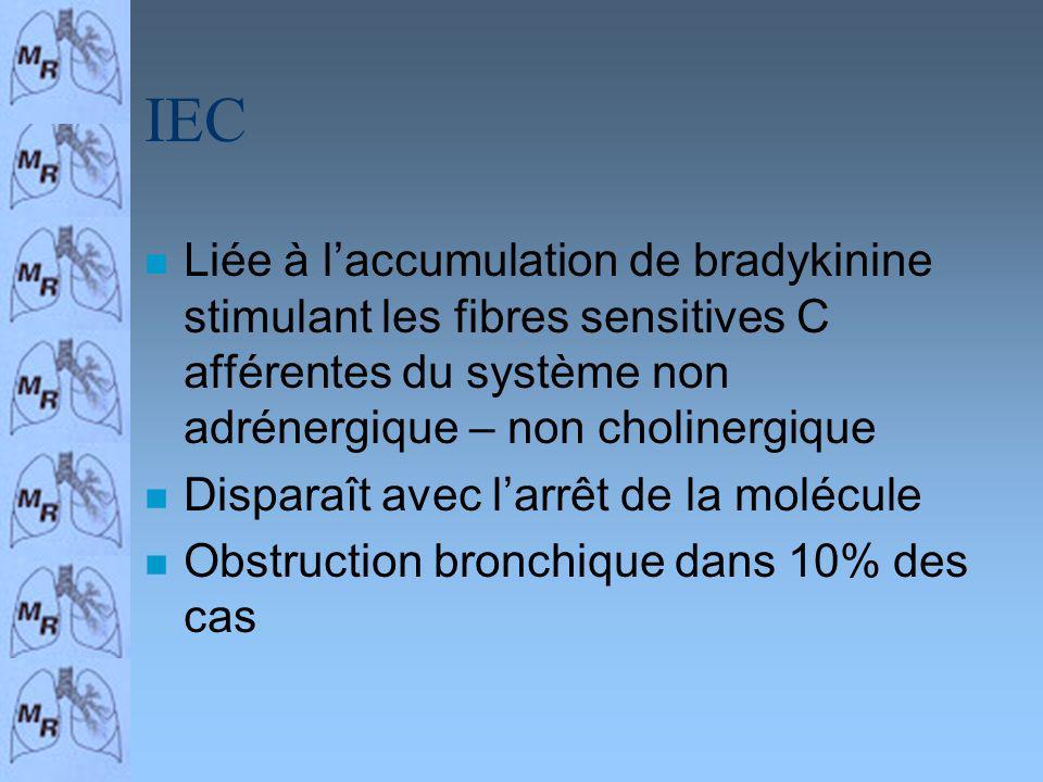 IEC Liée à l'accumulation de bradykinine stimulant les fibres sensitives C afférentes du système non adrénergique – non cholinergique.