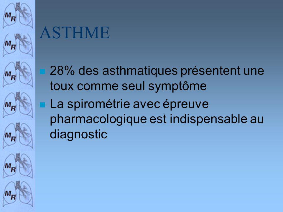 ASTHME 28% des asthmatiques présentent une toux comme seul symptôme