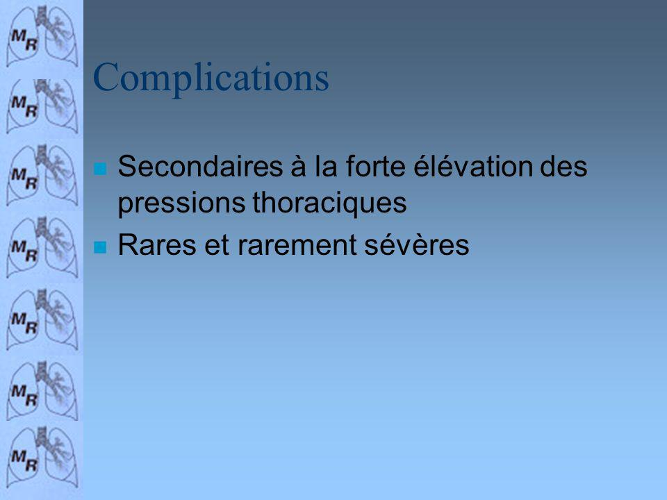 Complications Secondaires à la forte élévation des pressions thoraciques Rares et rarement sévères