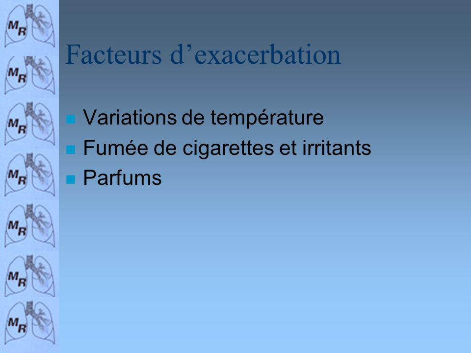 Facteurs d'exacerbation