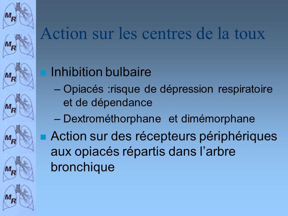 Action sur les centres de la toux
