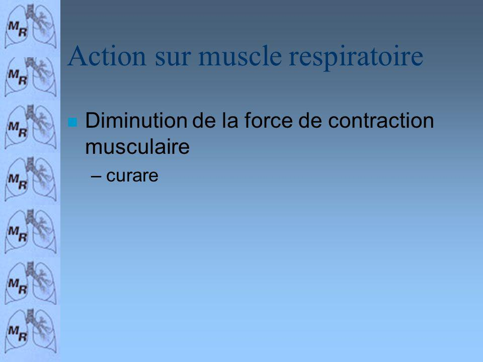 Action sur muscle respiratoire