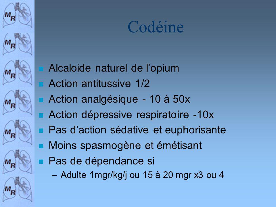 Codéine Alcaloide naturel de l'opium Action antitussive 1/2