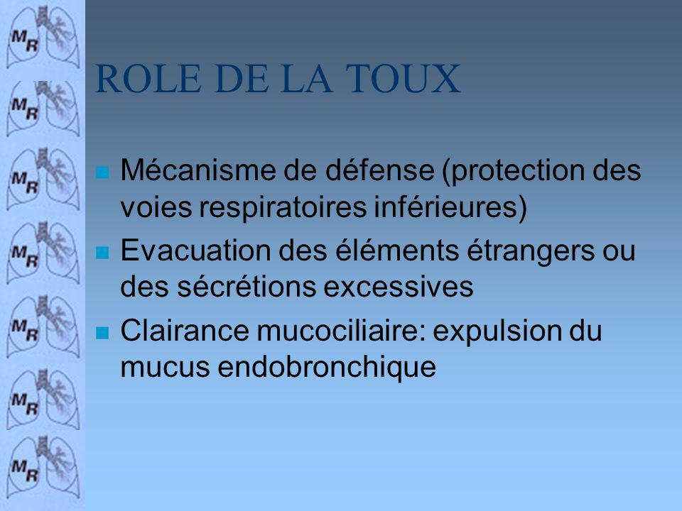 ROLE DE LA TOUX Mécanisme de défense (protection des voies respiratoires inférieures) Evacuation des éléments étrangers ou des sécrétions excessives.