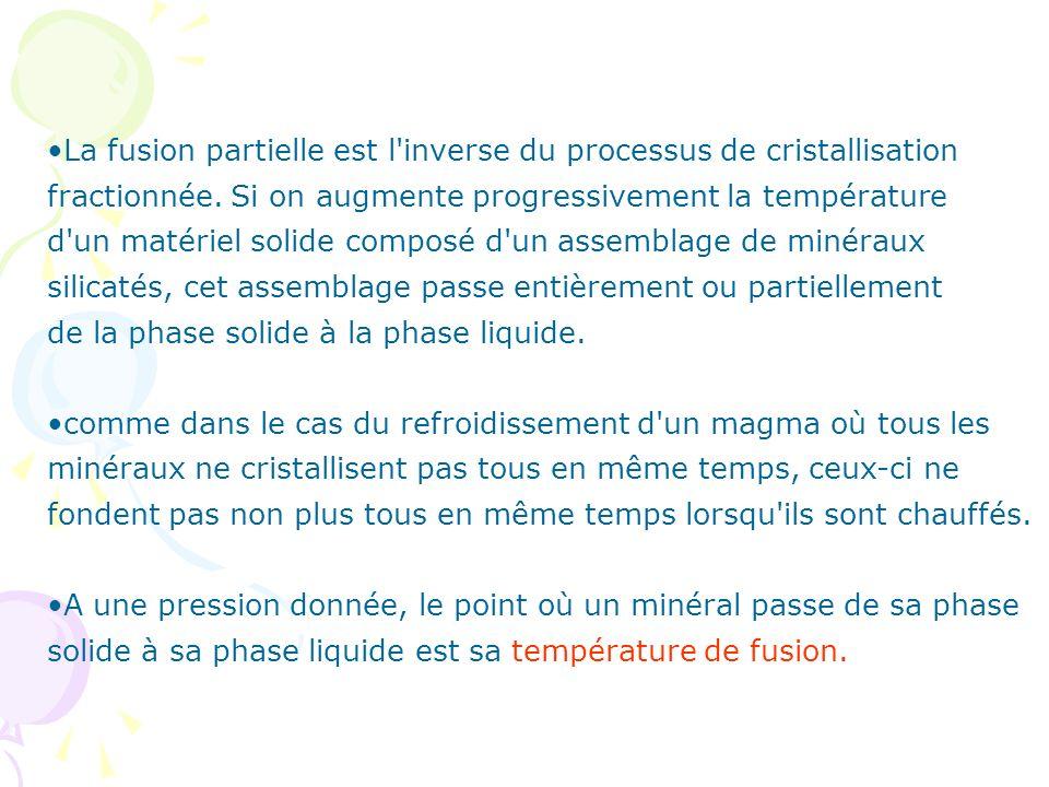 La fusion partielle est l inverse du processus de cristallisation