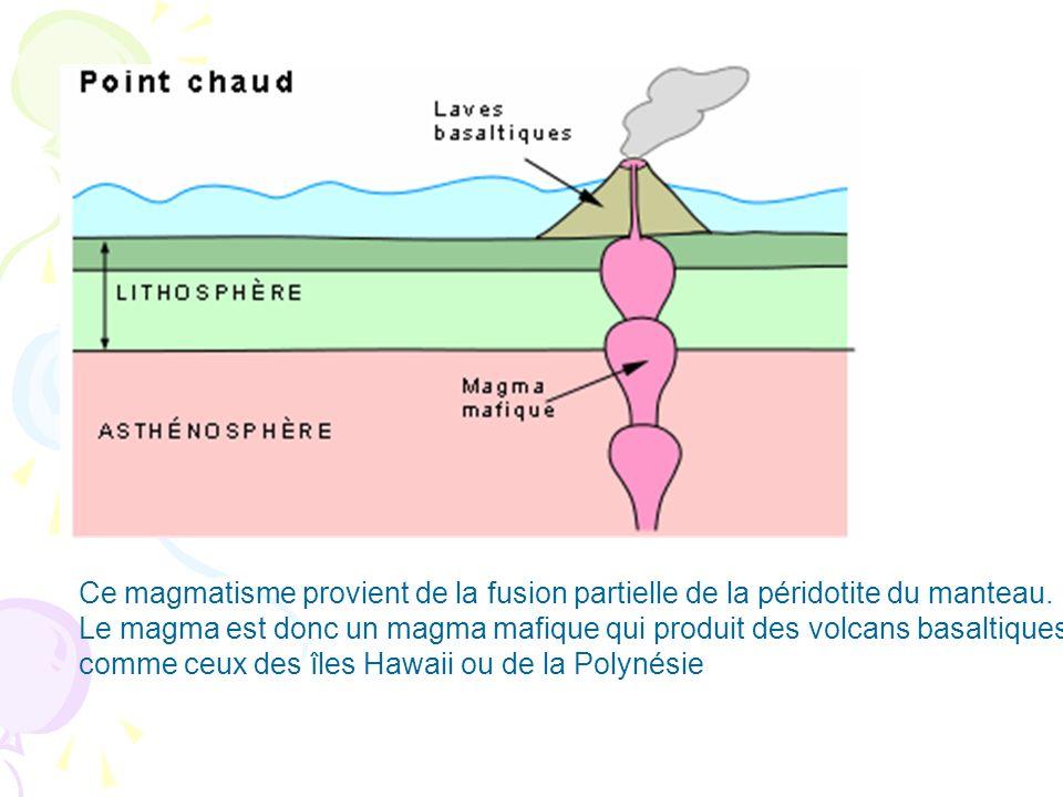 Ce magmatisme provient de la fusion partielle de la péridotite du manteau.