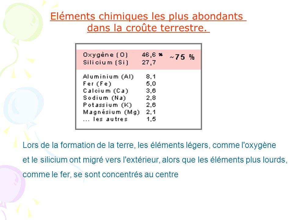 Eléments chimiques les plus abondants dans la croûte terrestre.