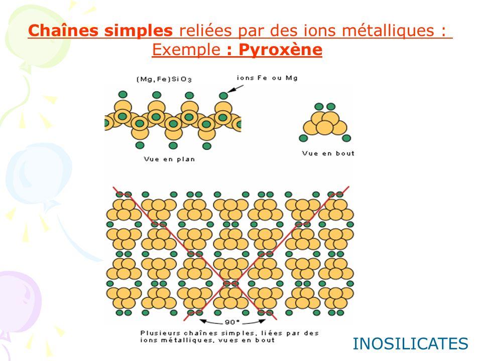 Chaînes simples reliées par des ions métalliques :