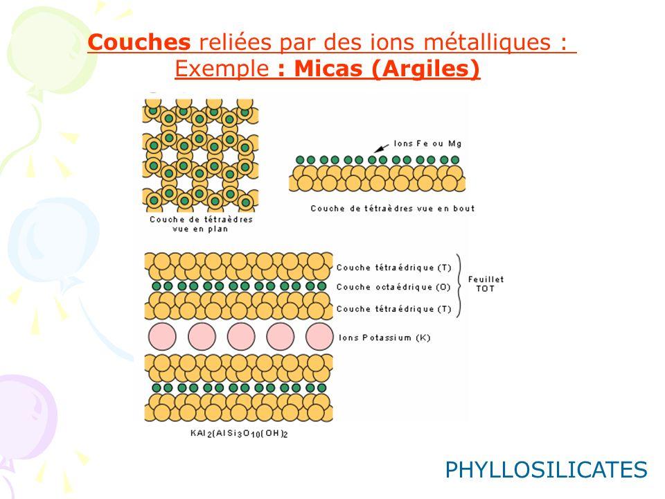 Couches reliées par des ions métalliques : Exemple : Micas (Argiles)