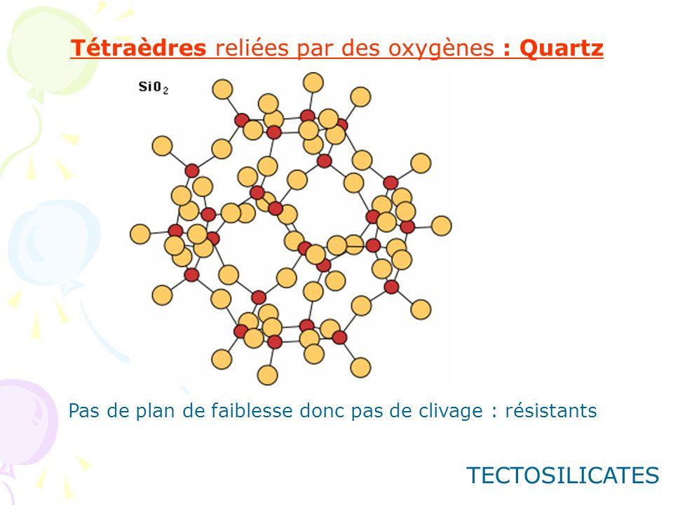 Tétraèdres reliées par des oxygènes : Quartz