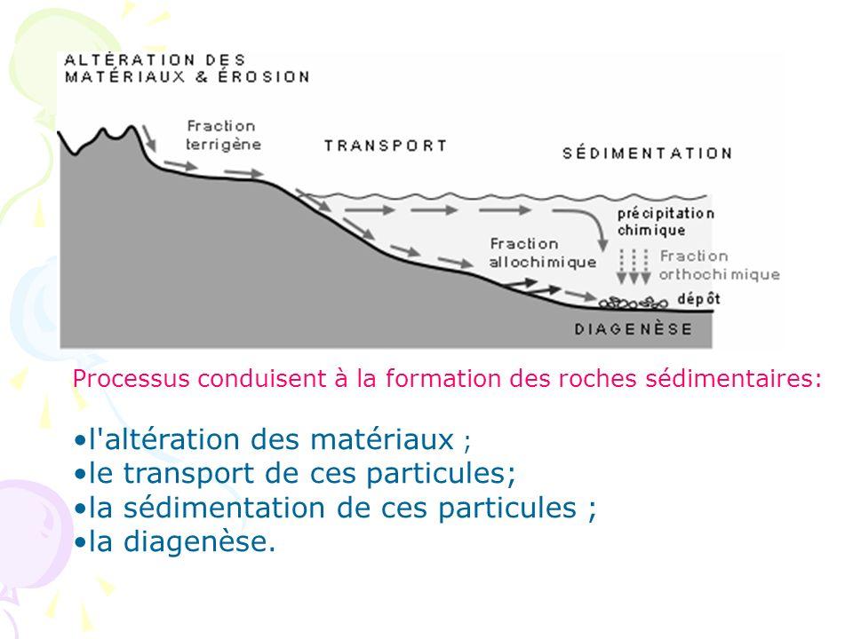 l altération des matériaux ; le transport de ces particules;