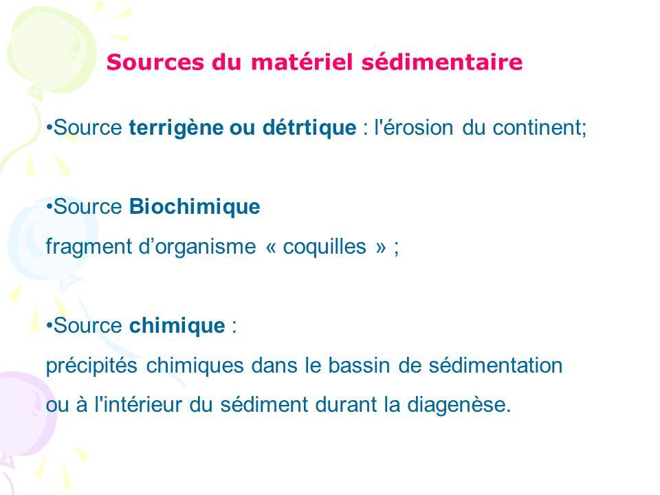 Sources du matériel sédimentaire