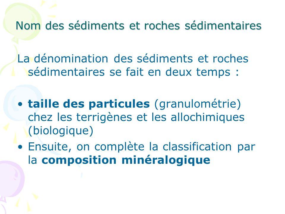 Nom des sédiments et roches sédimentaires