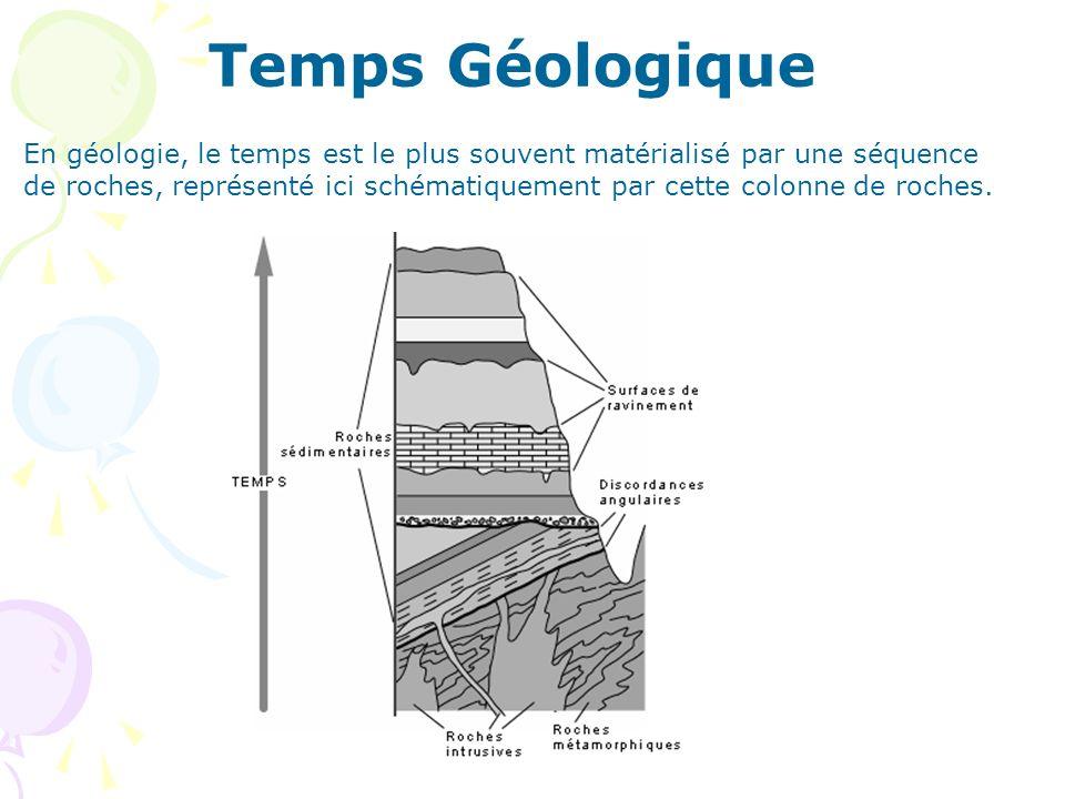 Temps Géologique En géologie, le temps est le plus souvent matérialisé par une séquence.