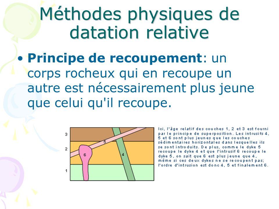 Méthodes physiques de datation relative