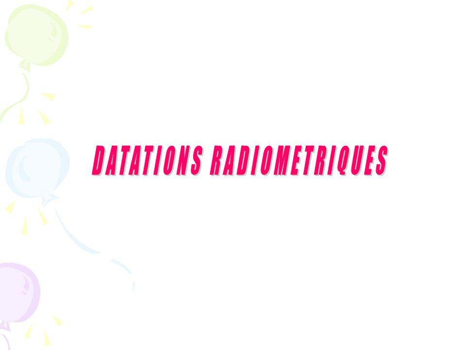 DATATIONS RADIOMETRIQUES