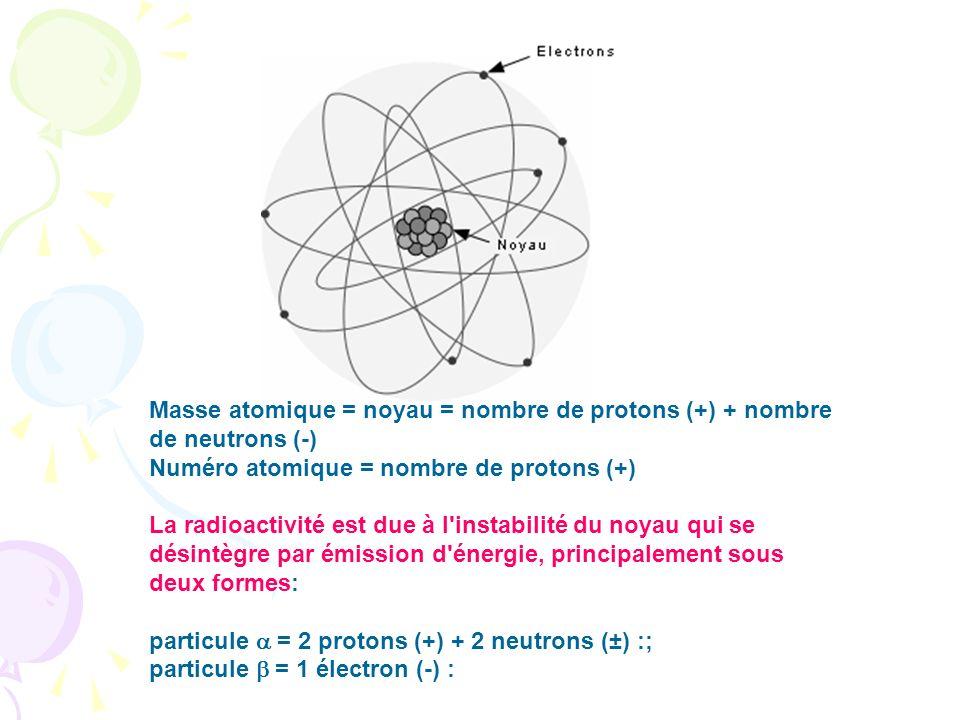 Masse atomique = noyau = nombre de protons (+) + nombre