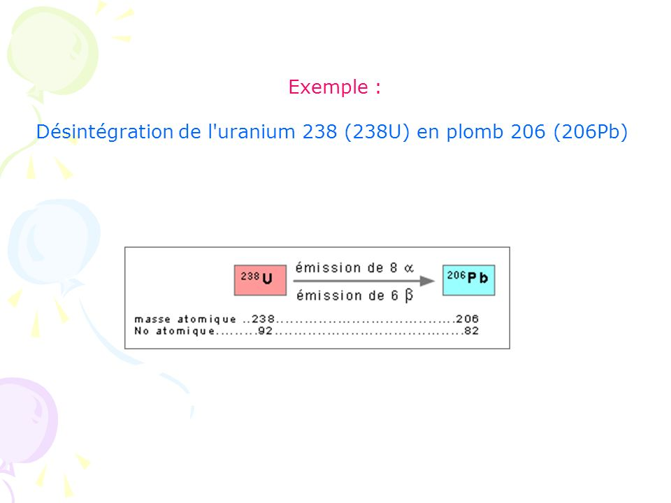 Désintégration de l uranium 238 (238U) en plomb 206 (206Pb)