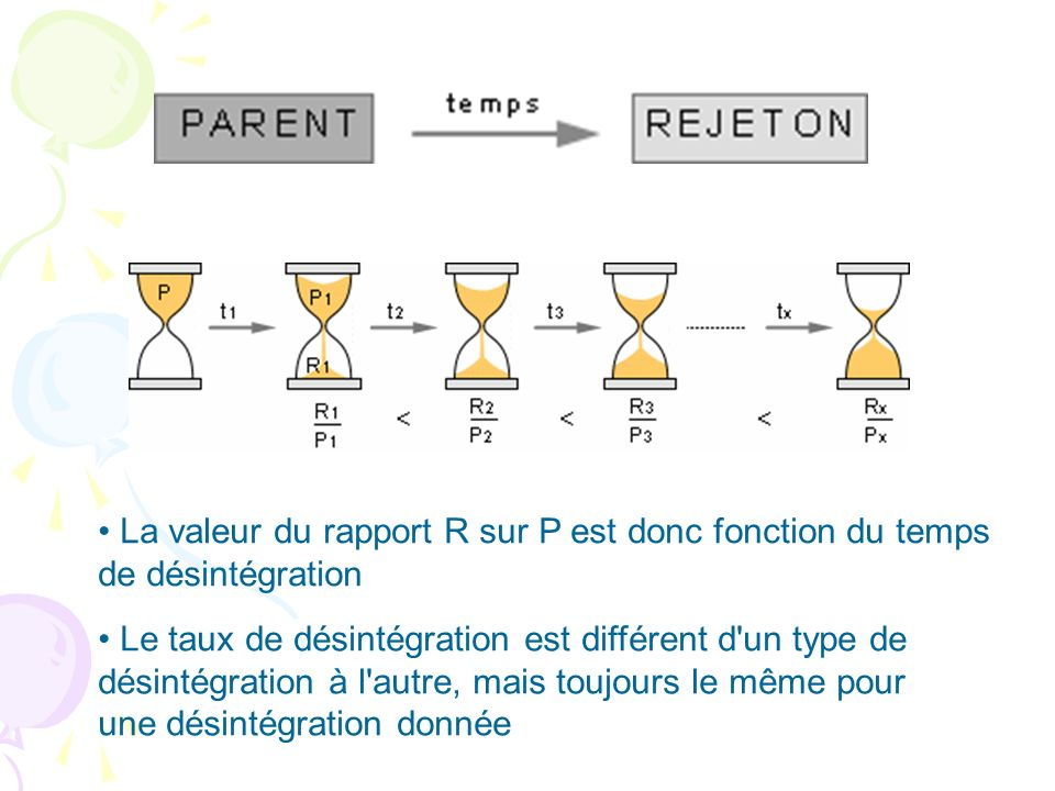 La valeur du rapport R sur P est donc fonction du temps
