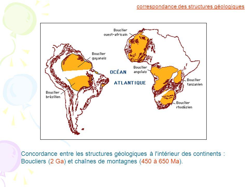 Boucliers (2 Ga) et chaînes de montagnes (450 à 650 Ma).