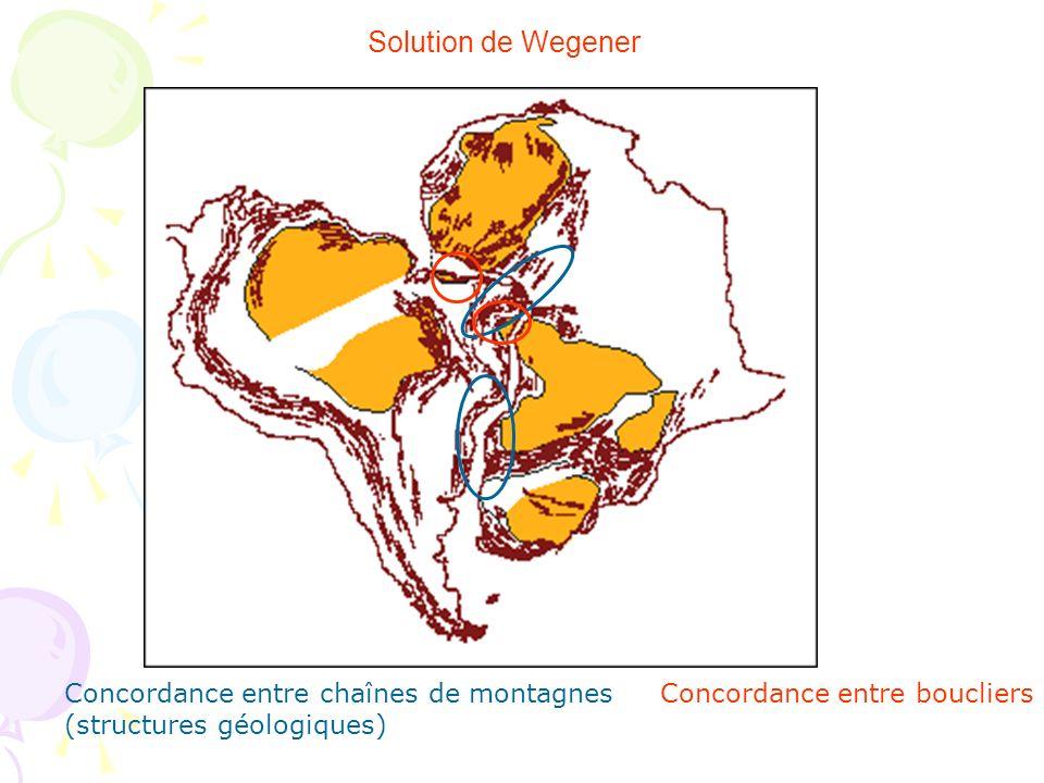 Solution de Wegener Concordance entre chaînes de montagnes