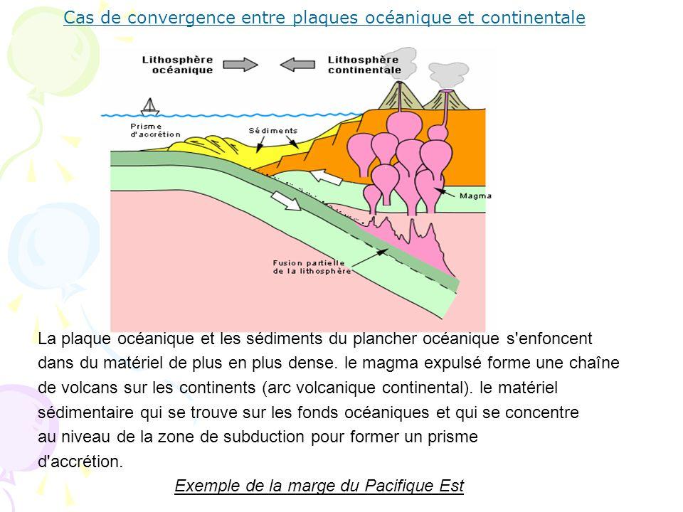 Cas de convergence entre plaques océanique et continentale