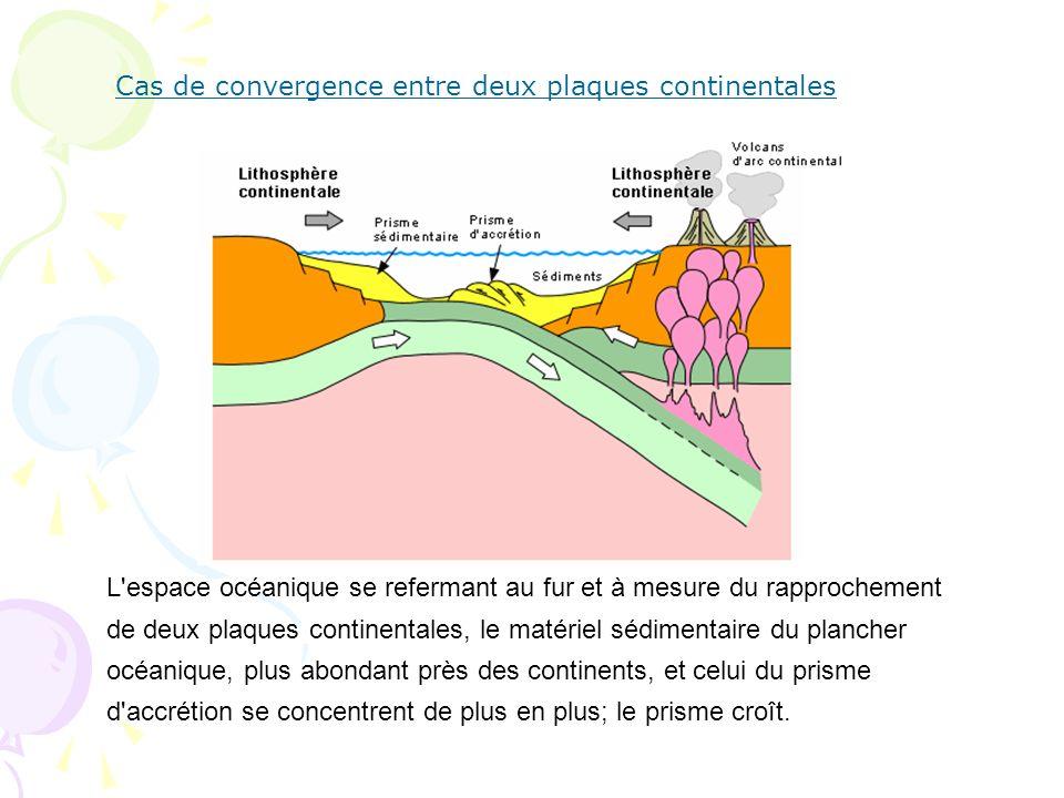 Cas de convergence entre deux plaques continentales