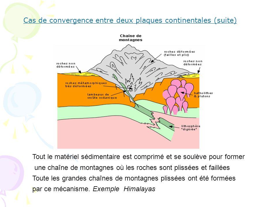 Cas de convergence entre deux plaques continentales (suite)