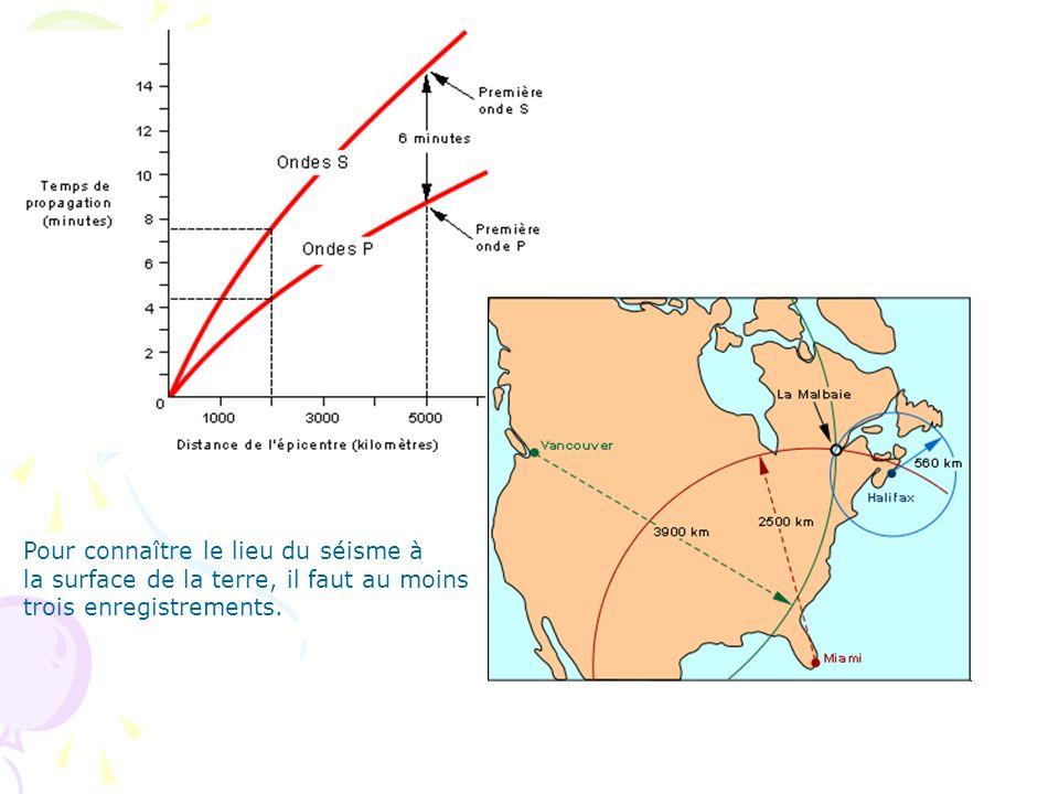 Pour connaître le lieu du séisme à