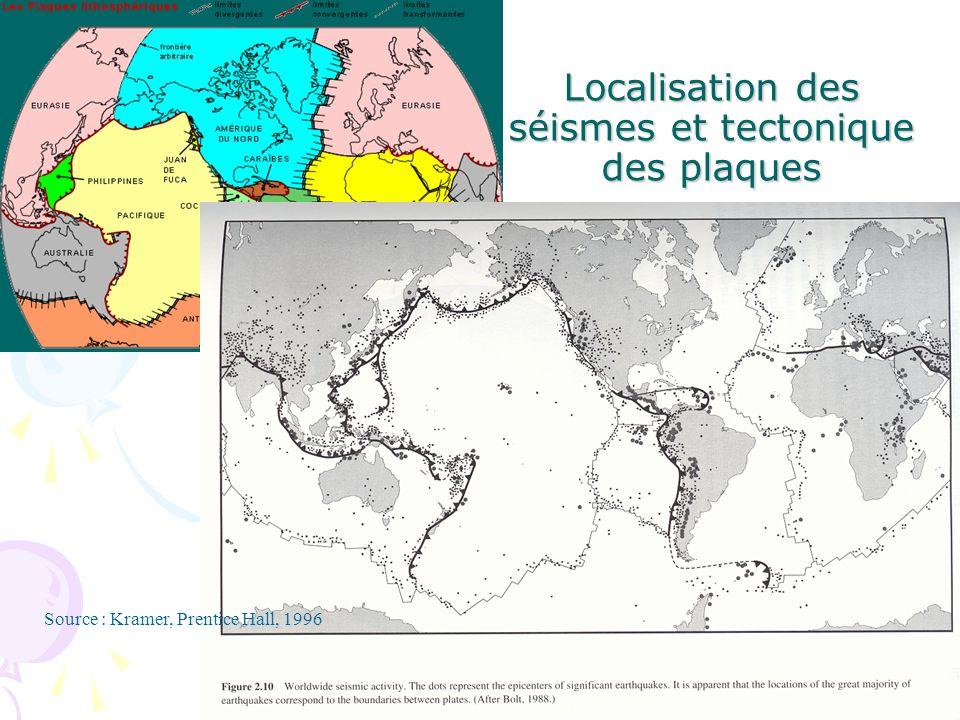 Localisation des séismes et tectonique des plaques