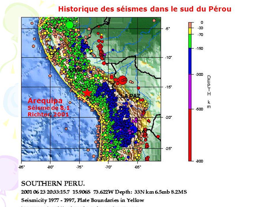 Historique des séismes dans le sud du Pérou