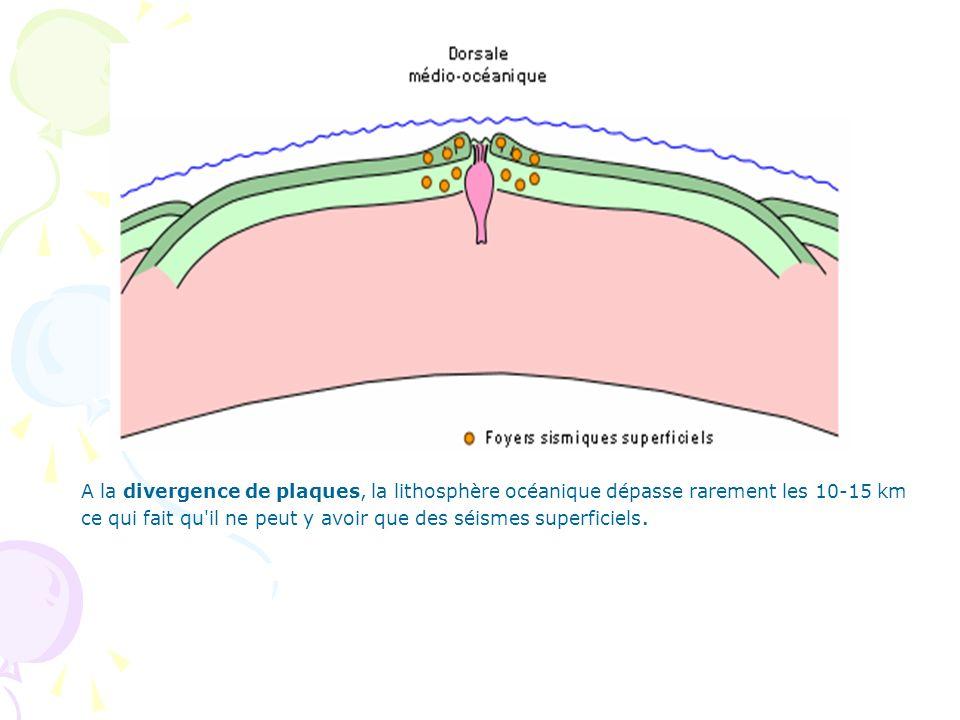 A la divergence de plaques, la lithosphère océanique dépasse rarement les 10-15 km
