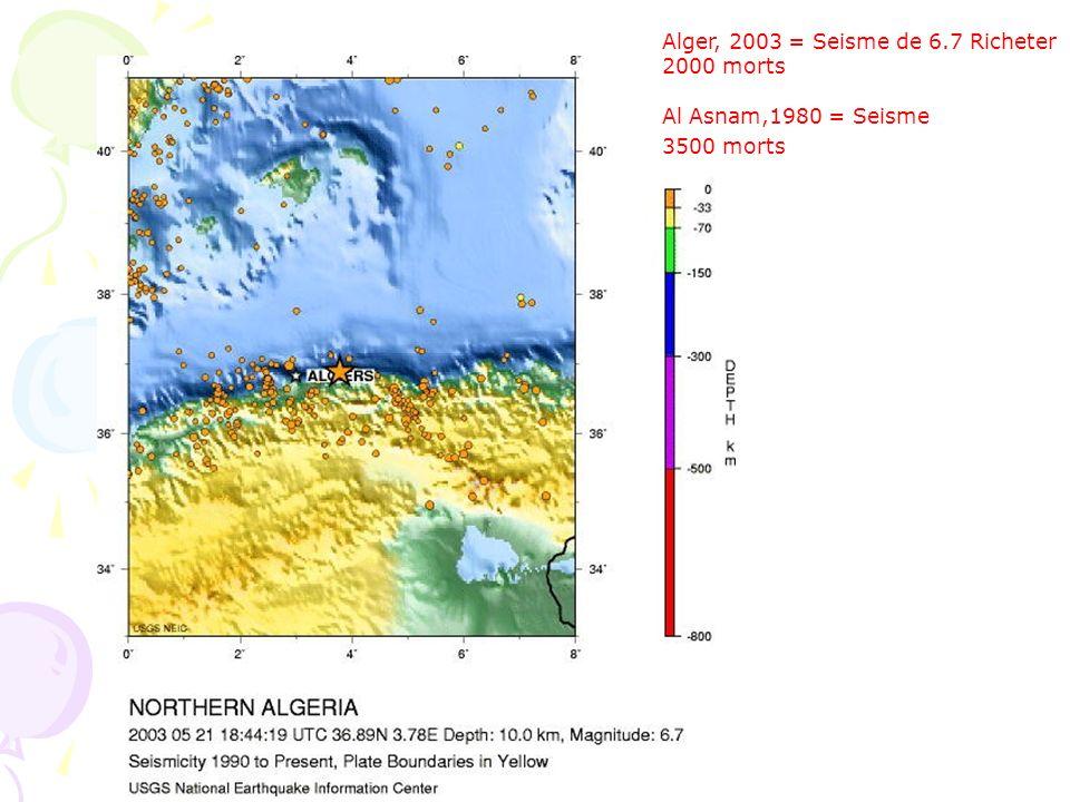 Alger, 2003 = Seisme de 6.7 Richeter