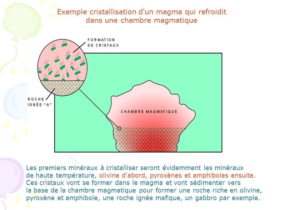 Exemple cristallisation d un magma qui refroidit