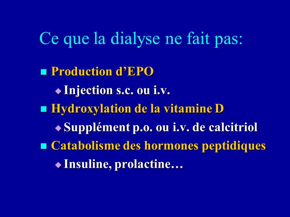 Ce que la dialyse ne fait pas: