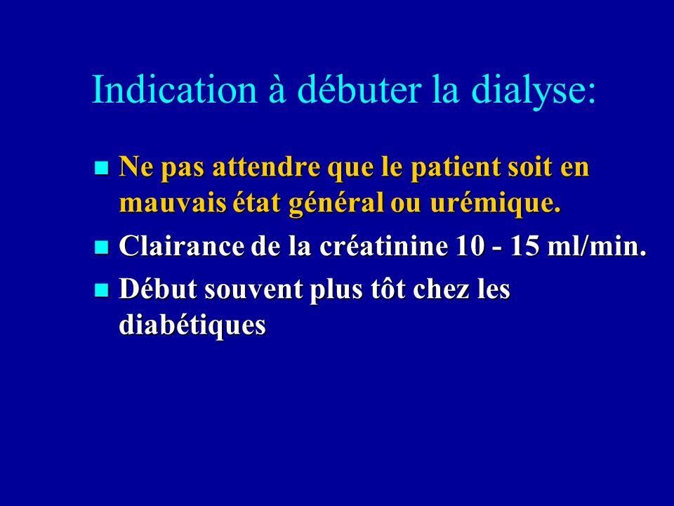 Indication à débuter la dialyse: